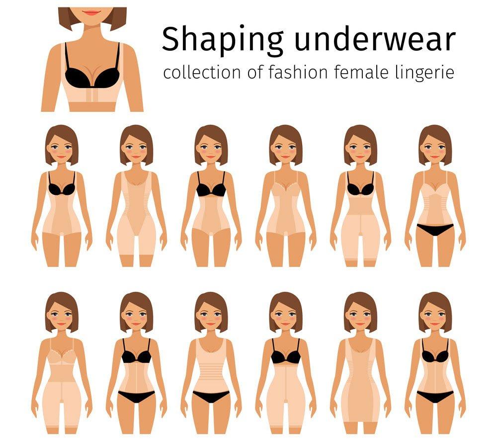 Shapewear-Arten