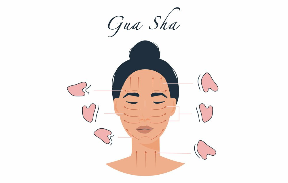 Gua Sha Gesichtsmassage