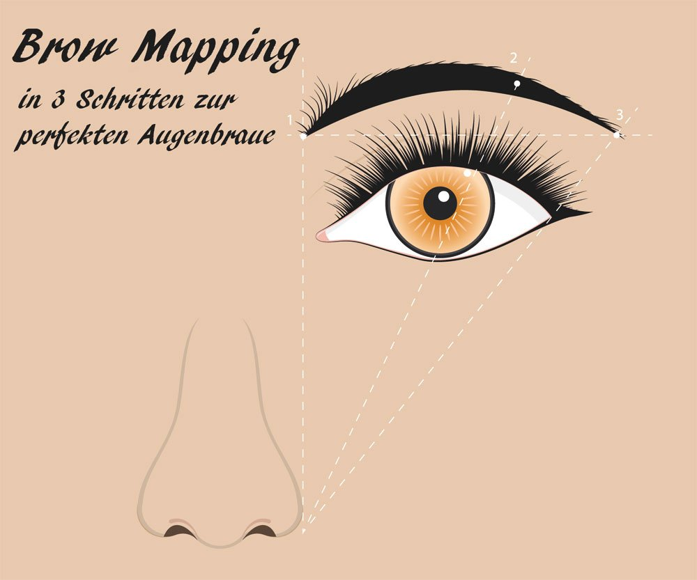 Brow Mapping Anleitung